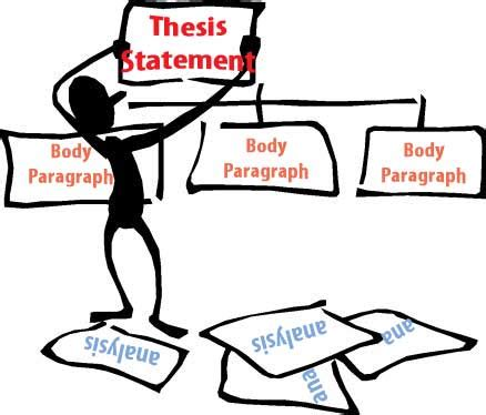 Differentiate thesis statement topic sentence
